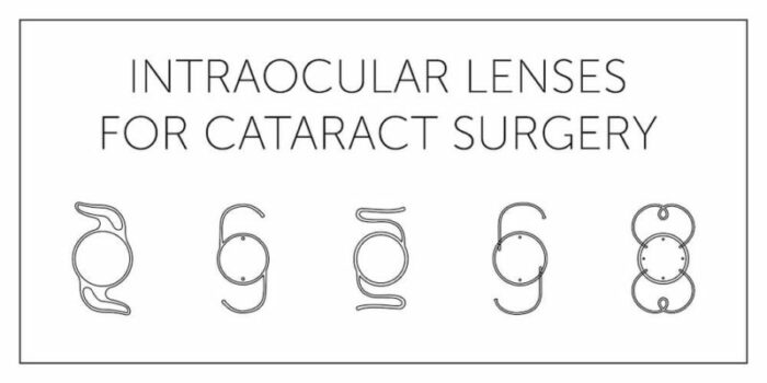 Intraocular lenses illustration