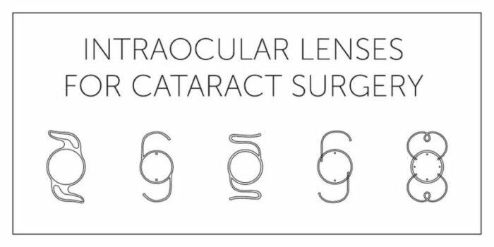 Intraocular lenses illustration